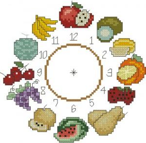 Схема Фрукты (часы)