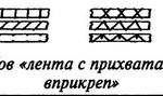виды швов при вышивке лентами