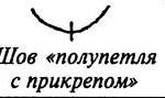 «Полупетля с прикрепом»
