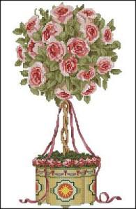 Схема Летнее дерево, топиар