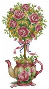 Схема Топиарий Розы