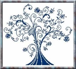 Схема Дерево КАПРИЗЫ