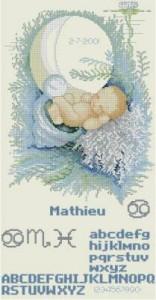 Схема Малыш (в траве) Стихия ВОДА