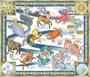 Схема Знаки зодиака