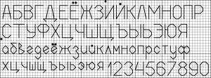 Алфавит для вышивки метрики крестом