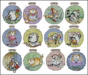 Схема Кошачий гороскоп