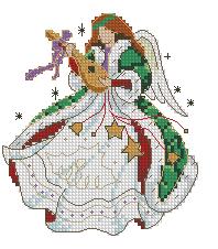 Схема Ангел и музыка
