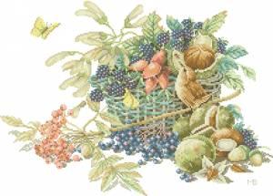 Схема Натюрморт. Корзина с фруктами