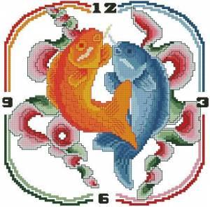 Схема Рыбки