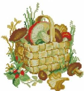 Схема Лукошко с грибами