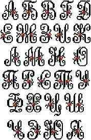 Схема Алфавит ажурный
