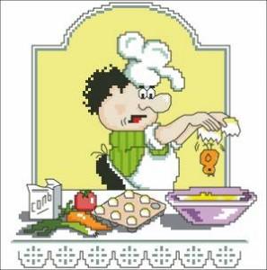 Схема Кулинар. Яичница. Поварята