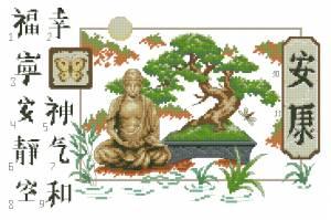 Схема Бонсай и Будда