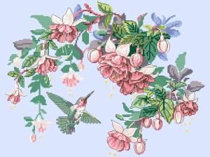 Схема Сладость природы