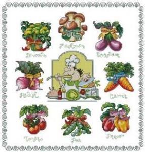 Схема Овощи. Поварята