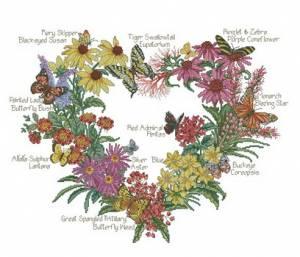 Схема Цветочное сердце с бабочками