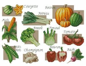 Схема Овощи. Робин