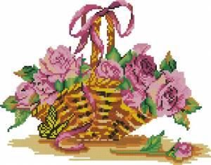 Схема Корзинка с розами